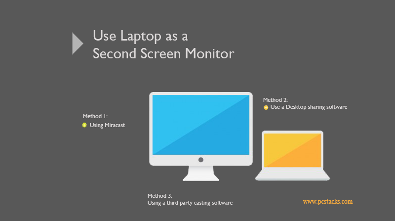 Laptop as a Second Screen Monitor