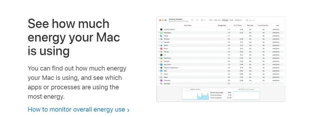 iMac activity monitor option