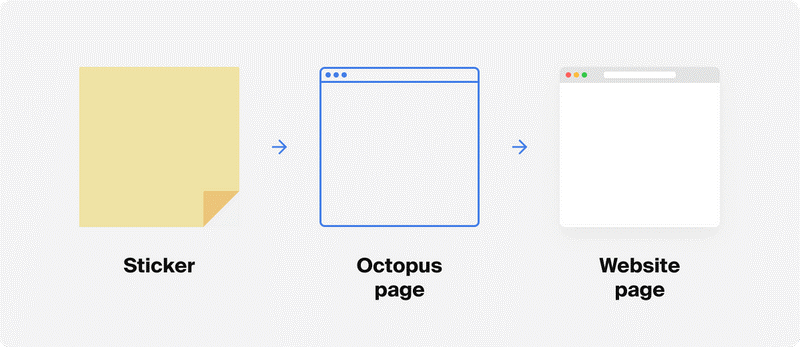 Octopus page